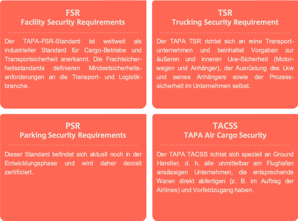 Transported-asset-protection-association2